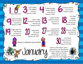 Author Birthday, Literary Events and Special Days Display Poster - January