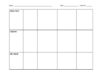 To Kill A Mockingbird Character Graph Log Assignment