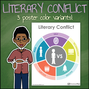 Literary Conflict Poster Graphic Organizer for your Classroom!