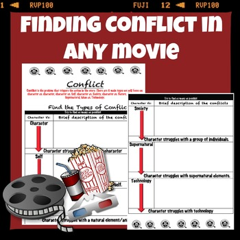 Finding Literary Conflict in any movie