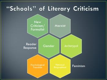 Literary Theory Unit