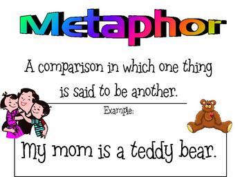 is comparison a literary device