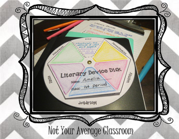 Literary Device Spinning Disk for Reference Notes or Interactive Notebook