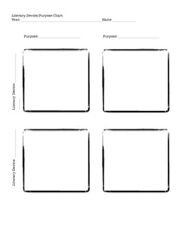 Literary Device/Purpose Chart