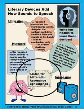 Literary Devices - Alliteration, Assonance and Consonance - CCSS Aligned