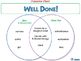 Literary Devices: Character Chart - NOTEBOOK Gr. 3-8