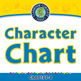 Literary Devices: Character Chart - PC Gr. 3-8