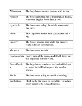 Literary Devices Examples By Kevbo Teachers Pay Teachers