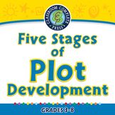 Literary Devices: Five Stages of Plot Development - PC Gr. 3-8