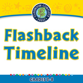 Literary Devices: Flashback Timeline - PC Gr. 3-8