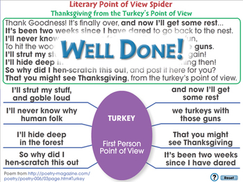 Literary Devices: Literary Point of View Spider - MAC Gr. 3-8