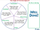 Literary Devices: Plot - NOTEBOOK Gr. 3-8