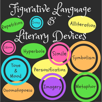 Figurative Language & Literary Devices PowerPoint (with study guides)