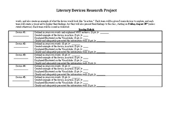 Literary Devices Project