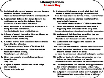 Literary Devices Task Cards 5th 6th 7th 8th Grade (Figurative Language Activity)