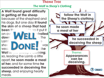 Literary Devices: Theme - PC Gr. 5-8