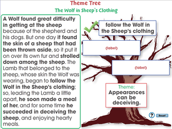 Literary Devices: Theme Tree - PC Gr. 3-8