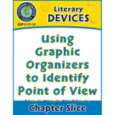 Literary Devices: Graphic Organizers to Identify Point of View