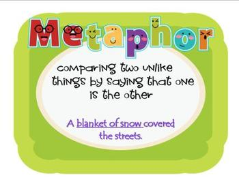 Literary Devices and Creative Writing Poster Set - Metaphor, Simile, Idiom...
