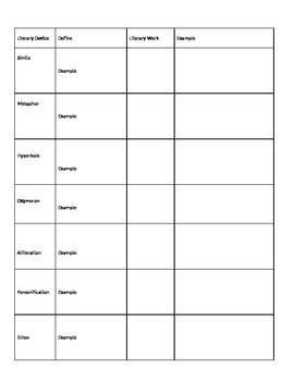 Literary Devices at a Glance Spreadsheet