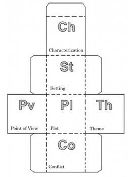 Literary Element Building Blocks
