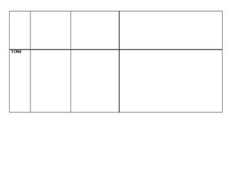 Literary Element Chart