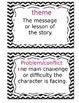Literary Elements (8) mini posters (4.25 x 5.5)--click preview for better pic