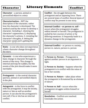 Literary Elements/ Analysis Graphic Defintions and Activity