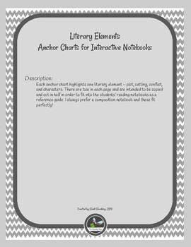 Literary Elements Anchor Charts for Interactive Notebooks