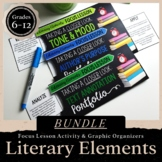 Literary Elements BUNDLE: 10 Focus Lessons for ANY Novel