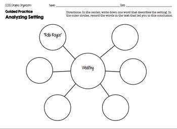 Literary Elements BUNDLE Grades 5-12