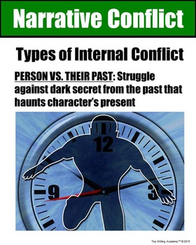 Literary Elements Conflict Person vs. Past Poster