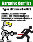 Literary Elements Conflict Person vs. Technology Poster