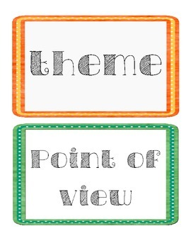 Literary Elements & Devices Word Wall