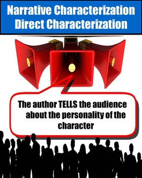 Literary Elements Direct Characterization Poster
