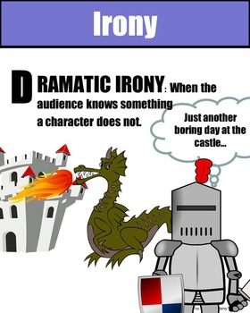 Literary Elements Dramatic Irony Poster