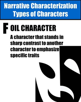 Literary Elements Foil Character Poster