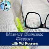 Literary Elements Glossary
