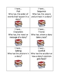 Literary Elements I Have, Who Has?