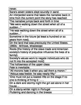 Literary Elements Lesson Plan