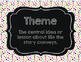 Literary Elements Multicolor Confetti Anchor Chart Bulletin Board printables