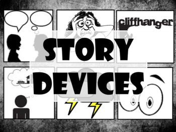 Literary Elements PPT with Videos