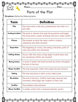 Literary Elements - Plot Resources