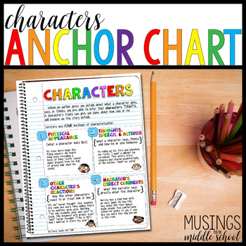 Literary Elements Poster: Characters