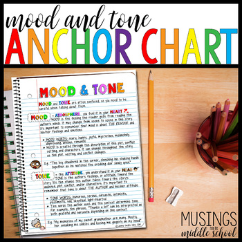 Literary Elements Poster: Mood and Tone