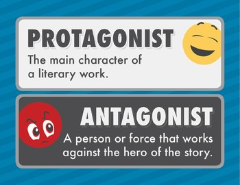 Literary Elements Poster Pack - definitions and graphics for key terms