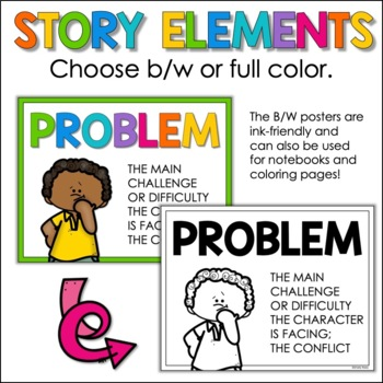 Literary Elements Poster Set - Character, Setting, Problem, & More