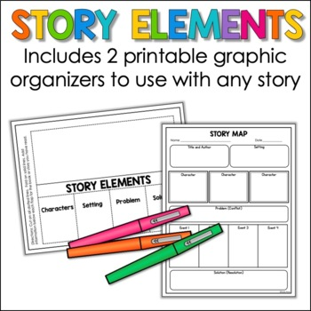 Story Elements Poster Set - Character, Setting, Problem, & More
