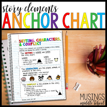 Story Elements Anchor Chart Worksheets Teaching Resources Tpt