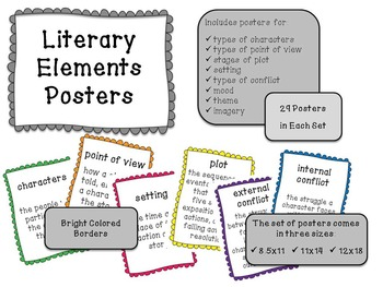 Literary Elements Posters Bubble Border By Jenn Rudzinski Tpt